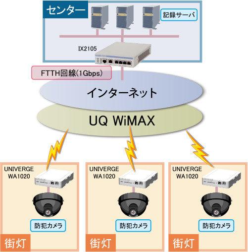 自治体の防犯カメラ使用例